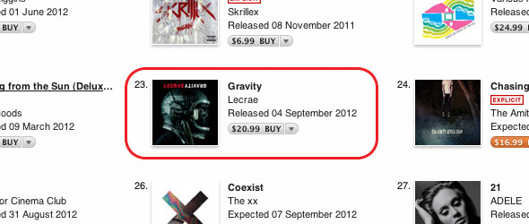 Aussie iTunes - Top Albums